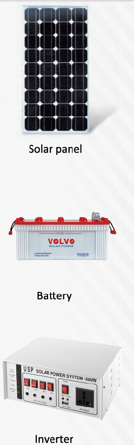 soalr home power system-150w&300w battery inverter